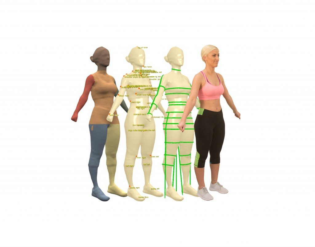 body scan from kubex fitness