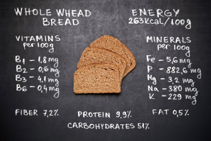 Will Bread And Carbs Make Me Fat Kubex Fitness
